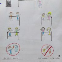 Our Classroom Rules by Junior B Class